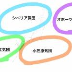 日本の気団
